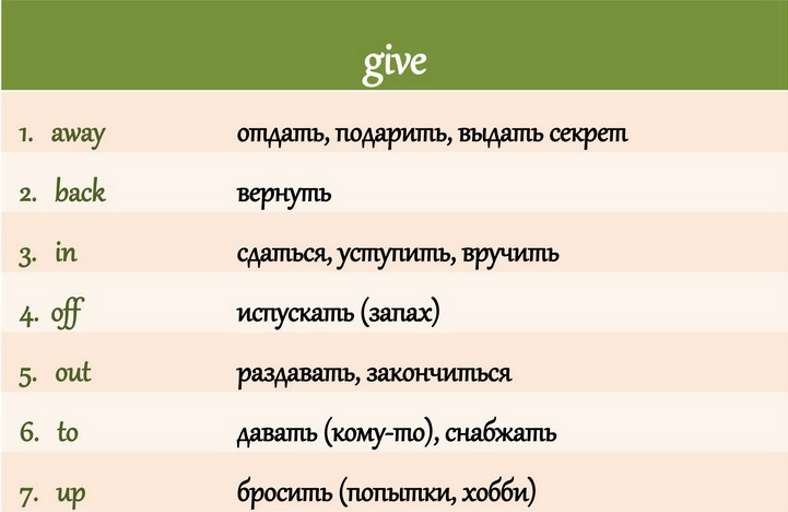give12