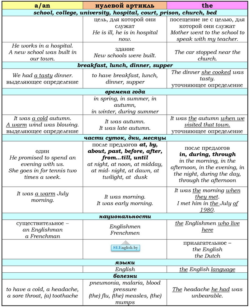 article-with-lexical-groups